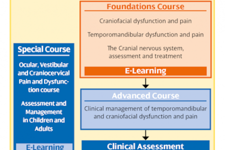 01-courses_overview_en_2019_424.png